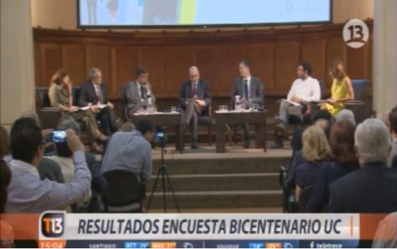 Resultados de la Encuesta Bicentenario UC en Canal13