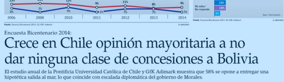 """""""Crece en Chile opinión mayoritaria a no dar ninguna clase de concesiones a Bolivia"""""""