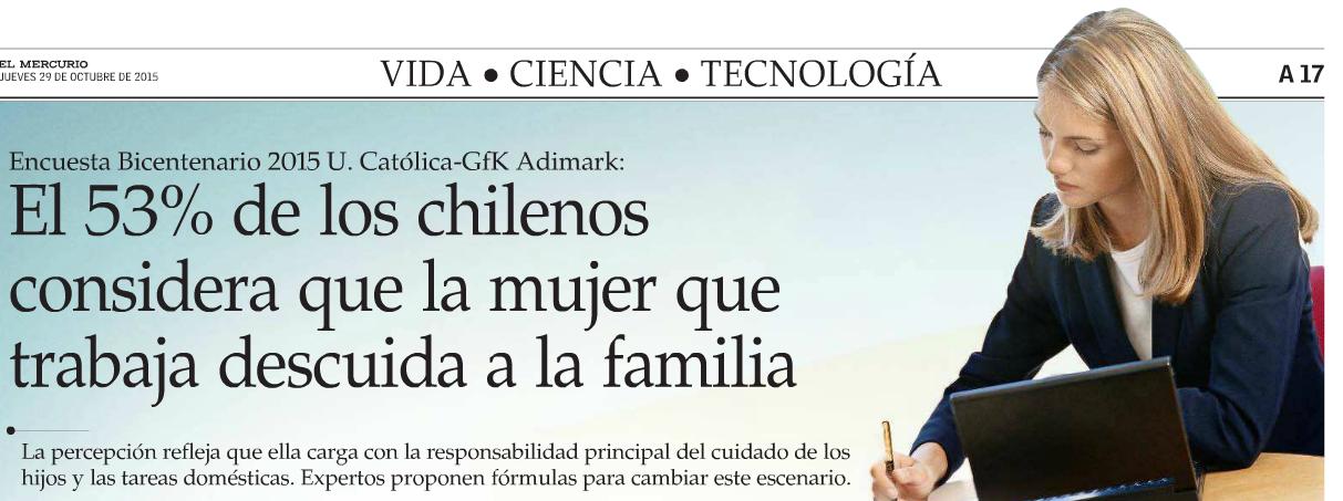 El 53% de los chilenos considera que la mujer que trabaja descuida a la familia