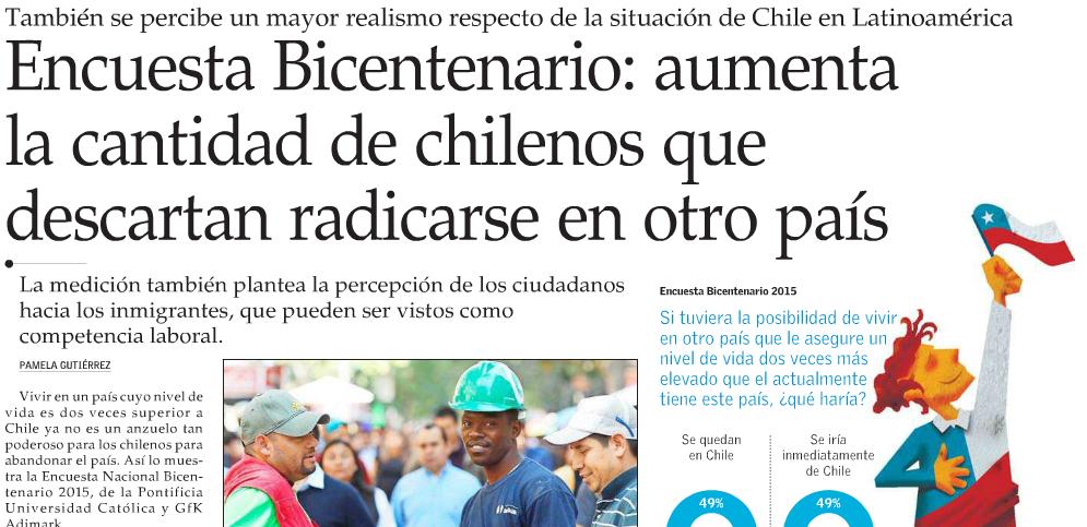 Encuesta Bicentenario: Aumenta la cantidad de chilenos que descartan radicarse en otro país