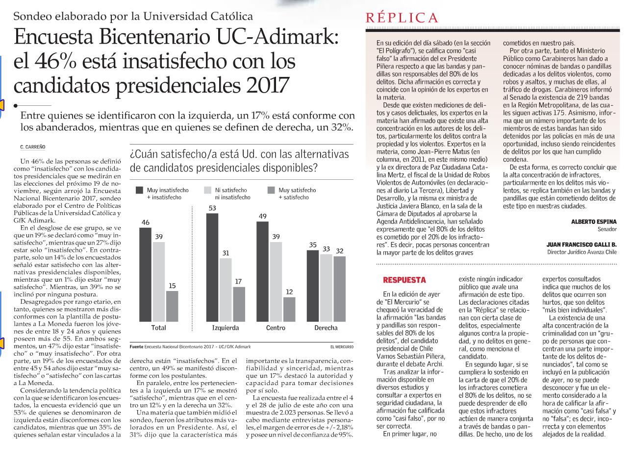 Encuesta Bicentenario UC-Adimark: el 46% está insatisfecho con los candidatos presidenciales 2017